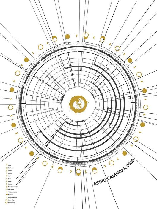 Asztro Naptár 2020. / BW-GOLD 3:4, Partner Kollekció